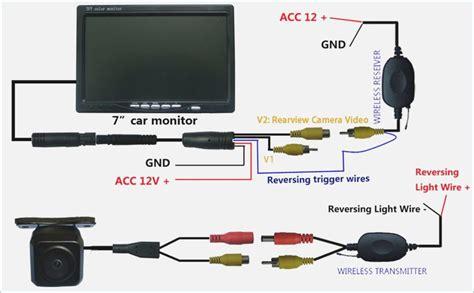 wireless reversing diagram wiring diagrams wiring