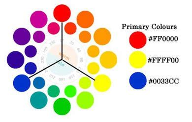 define color blindness colour theory w3c wiki