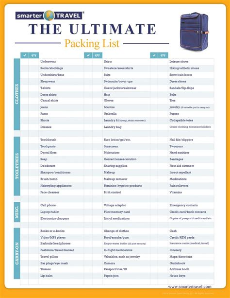 cruise packing list checklist what to pack for a cruise