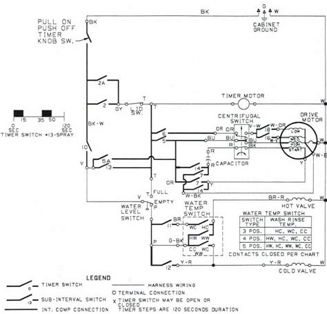 ge ac coin op washer motor wiring diagrams wiring