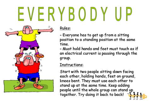 themes for girl guide cs guide activities girl guide activity ideas girl scout