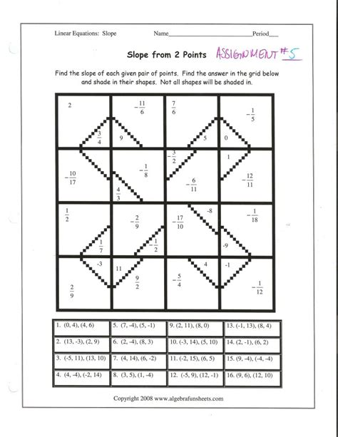 Slope From A Table Worksheet by Worksheets Finding Slope Worksheet Atidentity Free