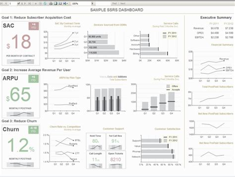 Ssrs Report Templates A Sle Ssrs Dashboard And Some Tips Tricks Some