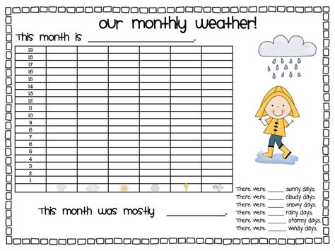 printable weather charts and graphs blank bar graph template for first grade best photos of