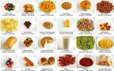 alimento meno calorico la tabla de calorias de los alimentos identifica que