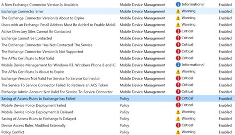mobile device management policy template gerry hson device management june 2015
