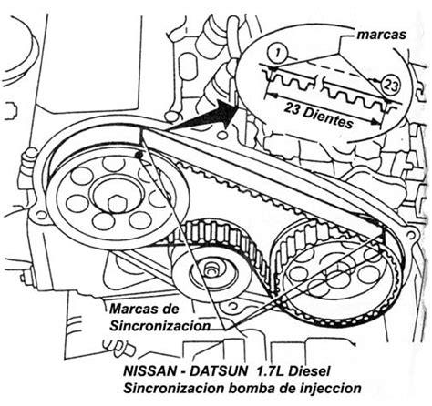 bandas y cadenas de tiempo automecanico 191 sincronizaci 243 n por bandas en el motor yahoo respuestas