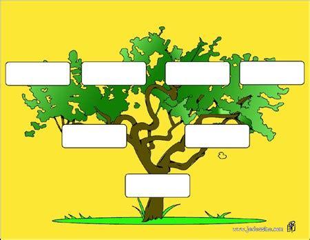 1325106208 famille nombreuse beaux exemples arbre exemple 9