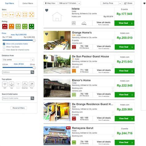 trivago  hotel murah  bandung   travels promo