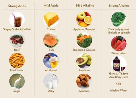 lista alimenti basici la dieta alcalina 232 davvero salutare edo
