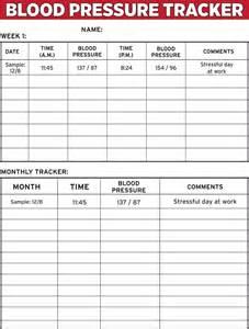 Blank blood pressure log blood pressure tracker one sheet the dr oz