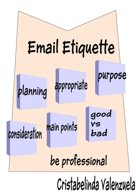 email ethics what is email etiquette image search results