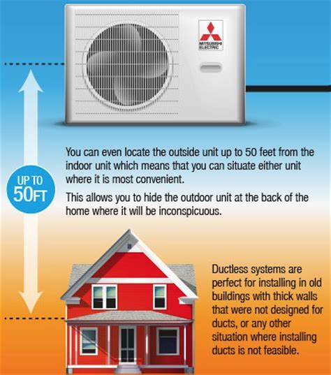 how much does mitsubishi comfort cost how much does ductless air conditioning cost to install
