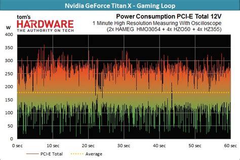 stress test scheda temperature gpu boost e rumorosit 224 tom s hardware