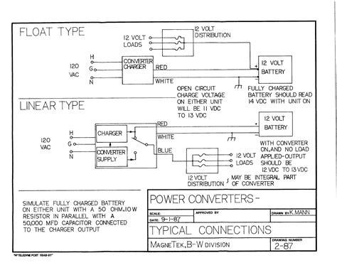 rv power converter wiring diagram agnitum me