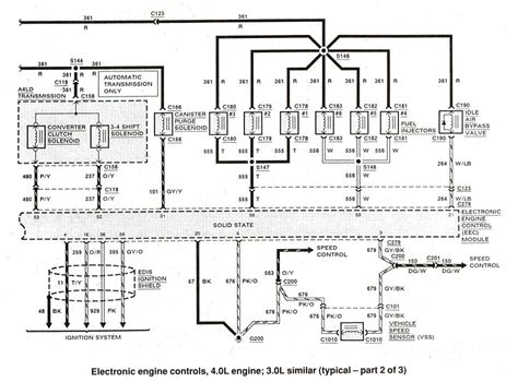 bronco ii wiring diagrams corral at ford ranger diagram