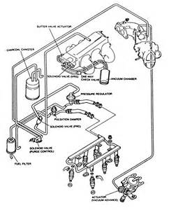 2001 acura cl type s 3 2l mfi sohc vtec 6cyl repair guides vacuum diagrams vacuum diagrams