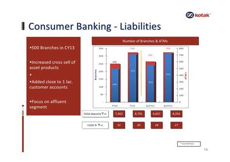 kotak mahindra asset managementpany limited kotak mahindra bank q1 fy12