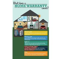 home warranty coverage pretty home warranty coverage on what does a home warranty