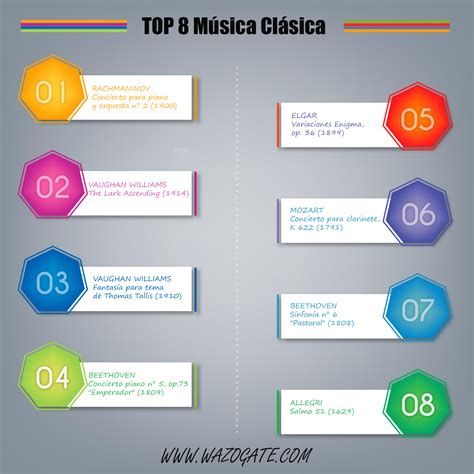 musica classica best weekend playlist top 8 m 250 sica cl 225 sica wazogate