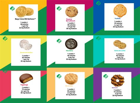 nudo nutritional information dietitians online blog march 12 girl scouts of usa