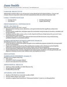 Best Resume Builder Canada by Resume Examples Berathen Com