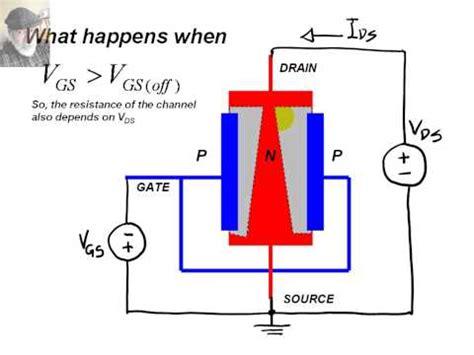 transistor fet como switch como testar um transistor igbt how to test a transistor igbt hoe je een igbt te testen