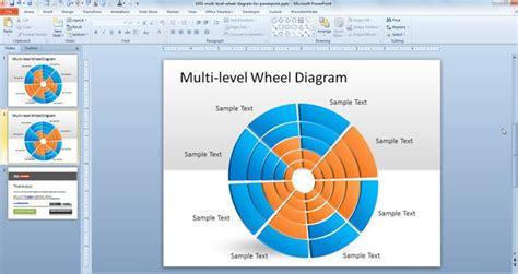 free multi level wheel diagram for powerpoint free