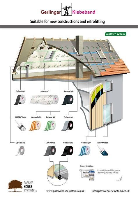 passive house design plans uk passive house design airtightness products passive house