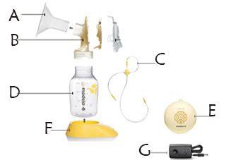 Breastpump Spectra 9 Garansi Panjang a frugalista s stories review breastpump elektrik medela