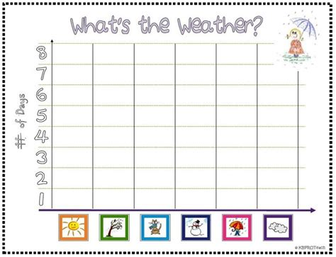 printable weather charts and graphs blank bar graph worksheet for kindergarten bar graph
