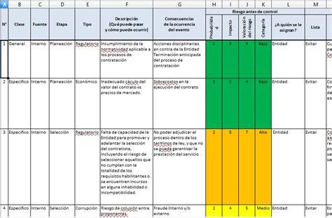 matriz de riesgo matriz de riesgo matriz de riesgo renovaci 211 n sindical antioquia