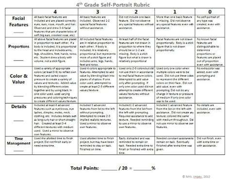 Self Assessment Essay Rubric by Room 104 Self Portrait Rubric Rubric Grading Assessment And Self
