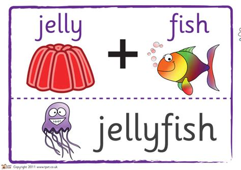 Words Palabras compound words palabras compuestas