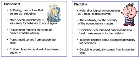 biblical discipline that makes children a companion booklet to gospel powered parenting books object moved
