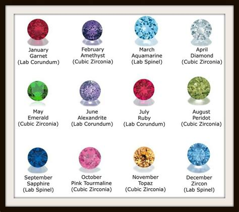 monthly birthstone colors search results for birthstones color calendar 2015