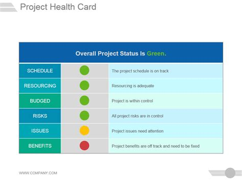 Task Card Template Ppt by 9 Must Slides To Make Your Next Project Report A Hit