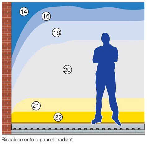pannelli solari per riscaldamento a pavimento impianto di riscaldamento a pavimento con pannelli radianti
