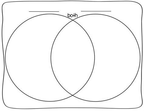 printable small venn diagram 200 best graphic organizer images on pinterest teaching