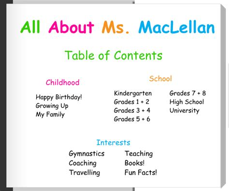 biography book table of contents thoughts from an inspired teacher