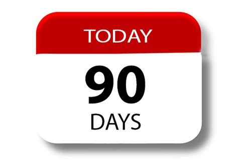 Are Calendar Days The Same As Business Days Potentia The Best 90 Days Spent Insights