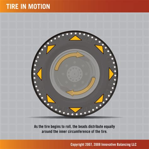 bead balancing tires tire balancing motorcycle 2018 dodge reviews