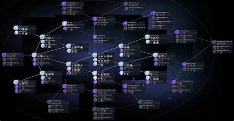 Web Technician by Civilization V Analyst