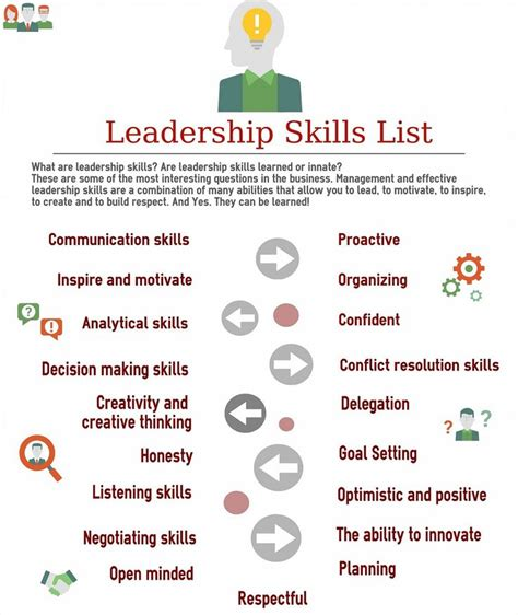 skills management skills in this section project management