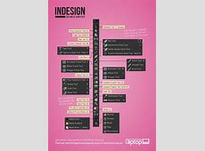 Printable shortcut sheet for Adobe InDesign CC | Adobe ... Indesign Tutorials Cs6