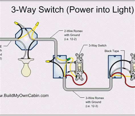 way switch wiring one two two way wall switch elsavadorla