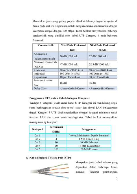 laporan hasil praktikum membuat kabel utp komunikasi data dan jaringan komputer laporan praktikum