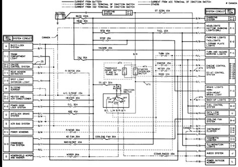 2000 mazda protege fuse panel diagram 2000 free engine image for user manual