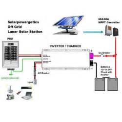 Home off grid solar inverter 1000w 24v