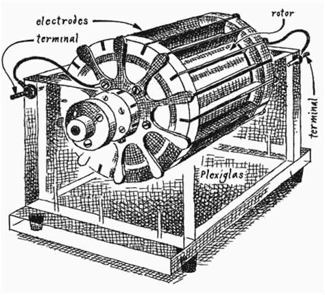 motor design electrostatic motor design electrostatic motor design